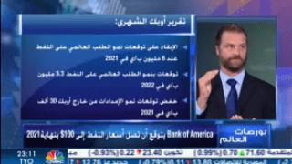 HeraSoft CEO Anthem Blanchard on CNBC Dubai (Arabic)